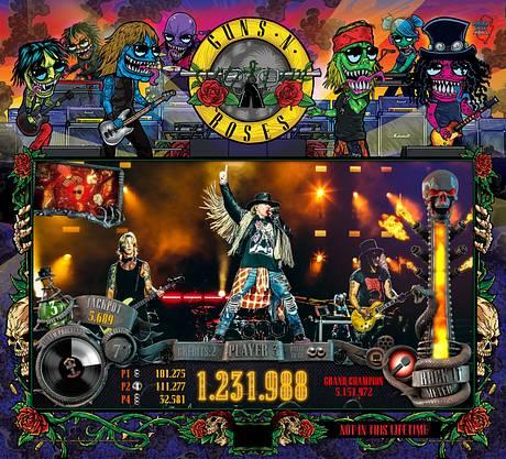 #1: Guns N' Roses (SE)