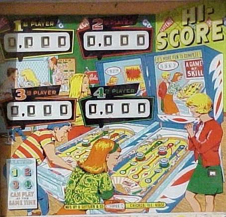#671: Hi-Score
