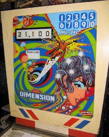 #311: Dimension